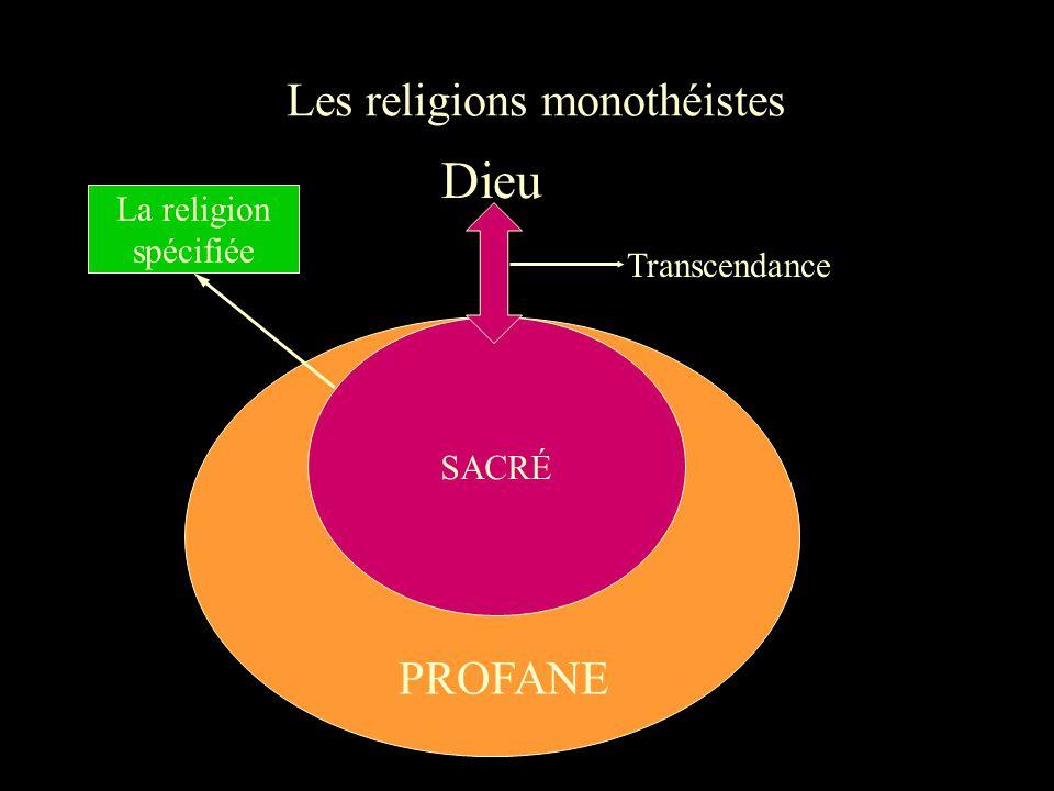 Les religions monothéistes Dieu PROFANE SACRÉ Transcendance La religion spécifiée