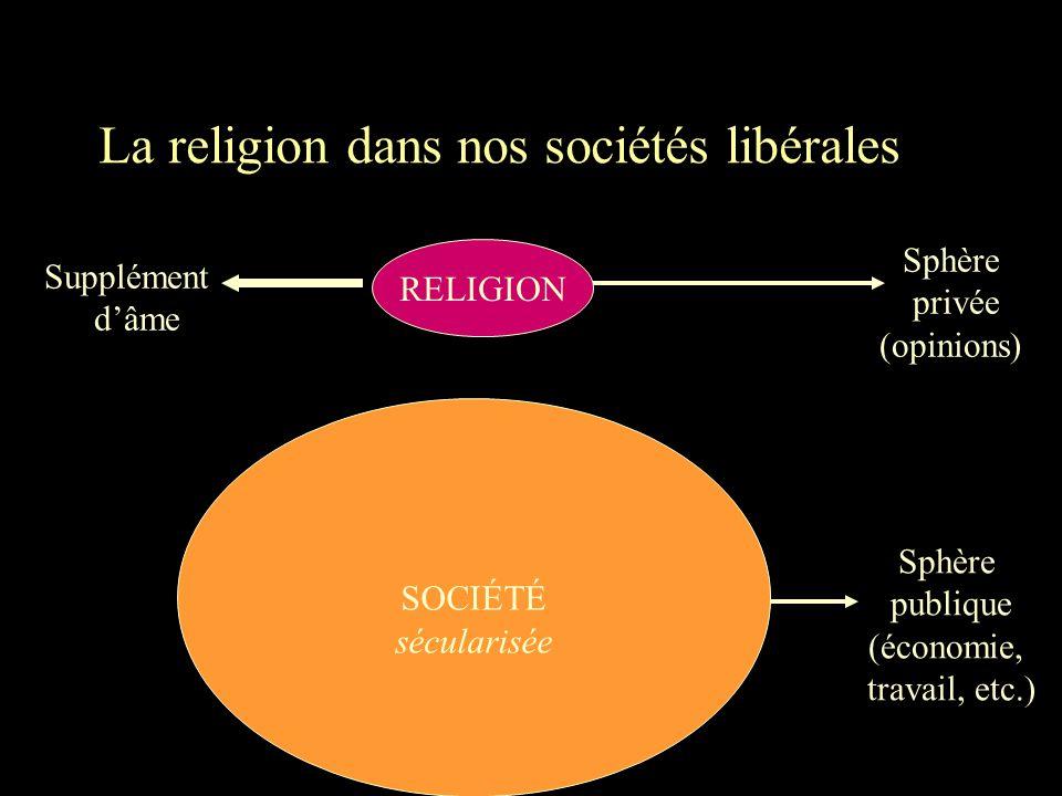 La religion dans nos sociétés libérales RELIGION SOCIÉTÉ sécularisée Sphère privée (opinions) Sphère publique (économie, travail, etc.) Supplément d'âme