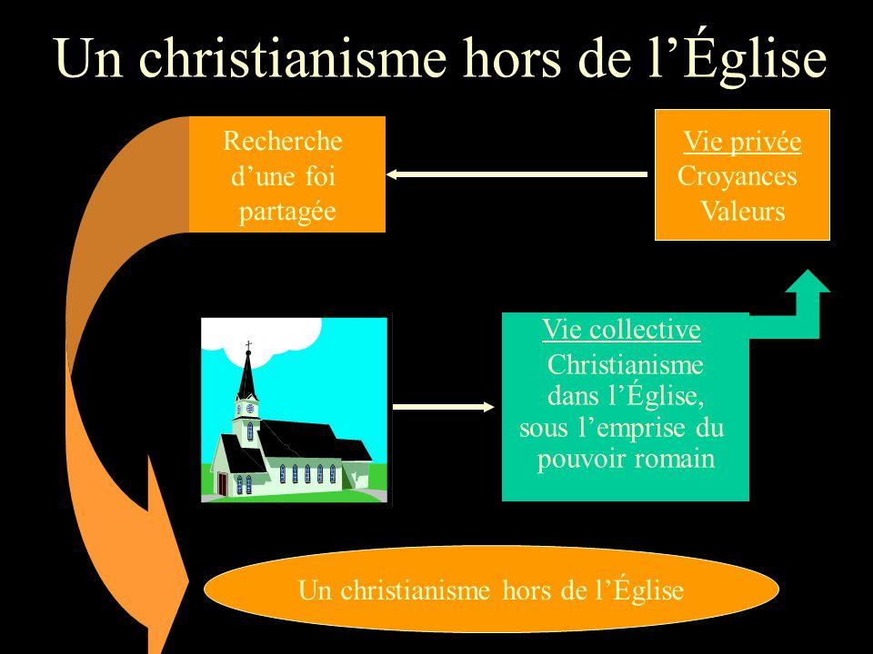 Un christianisme hors de l'Église Recherche d'une foi partagée Un christianisme hors de l'Église Vie collective Christianisme dans l'Église, sous l'emprise du pouvoir romain Vie privée Croyances Valeurs