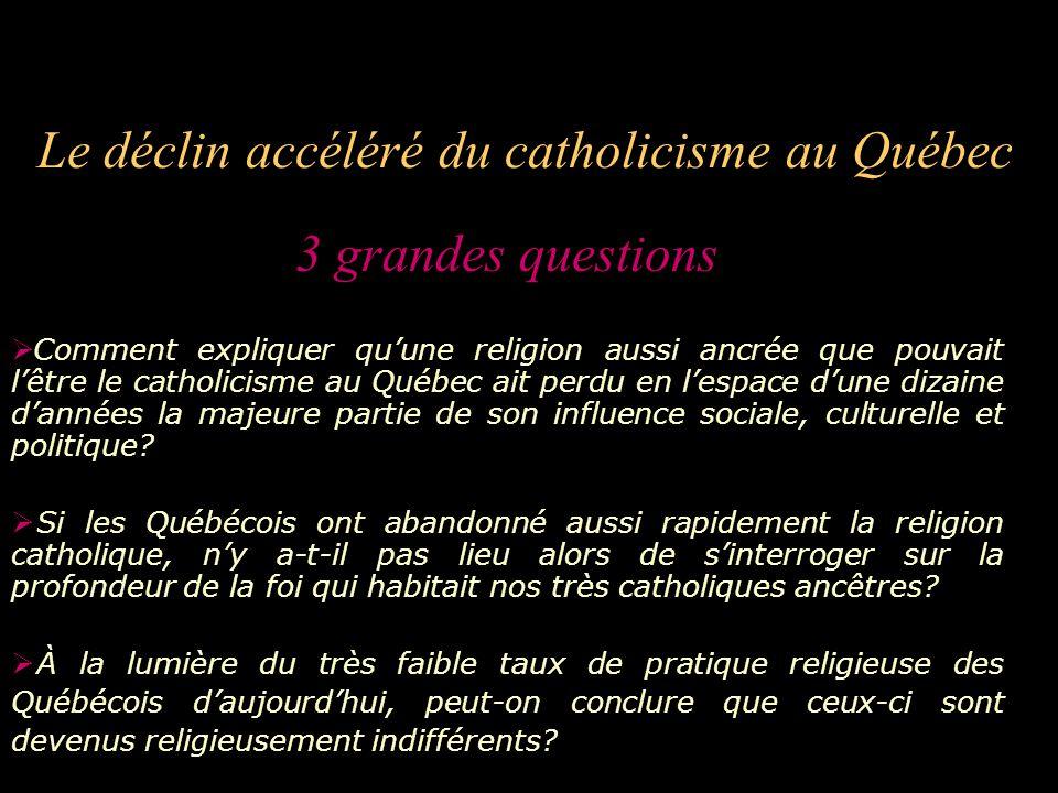 Le déclin accéléré du catholicisme au Québec 3 grandes questions  Comment expliquer qu'une religion aussi ancrée que pouvait l'être le catholicisme au Québec ait perdu en l'espace d'une dizaine d'années la majeure partie de son influence sociale, culturelle et politique.