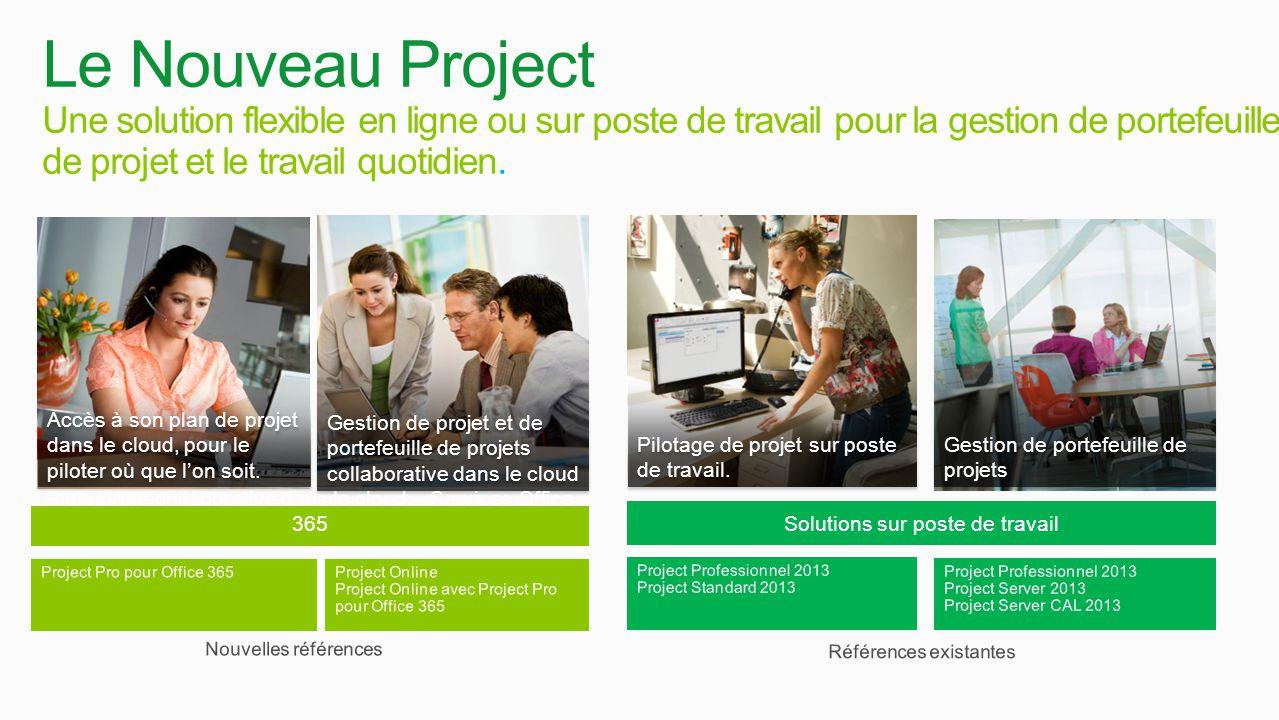 Le Nouveau Project Une solution flexible en ligne ou sur poste de travail pour la gestion de portefeuille de projet et le travail quotidien.