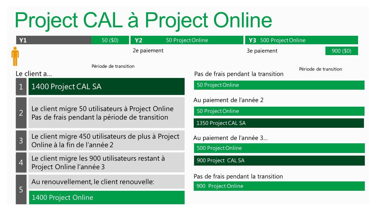 Project CAL à Project Online