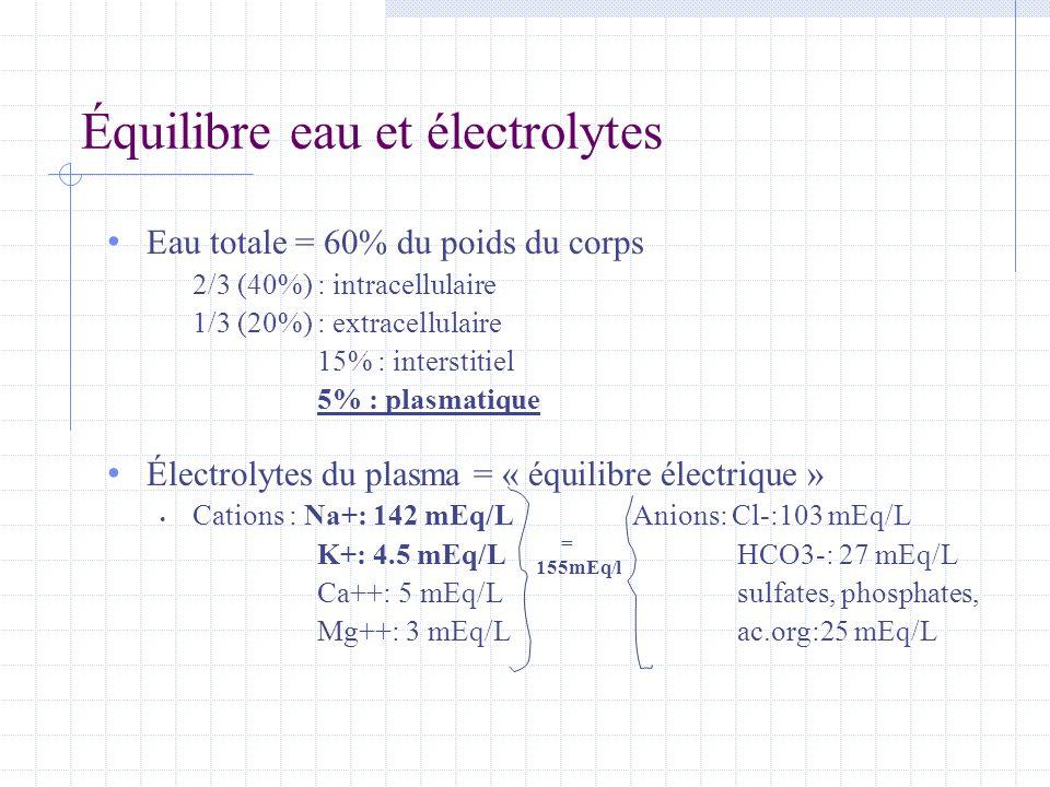 Équilibre eau et électrolytes • Eau totale = 60% du poids du corps 2/3 (40%) : intracellulaire 1/3 (20%) : extracellulaire 15% : interstitiel 5% : pla