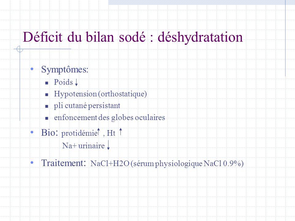 Déficit du bilan sodé : déshydratation • Symptômes:  Poids  Hypotension (orthostatique)  pli cutané persistant  enfoncement des globes oculaires •