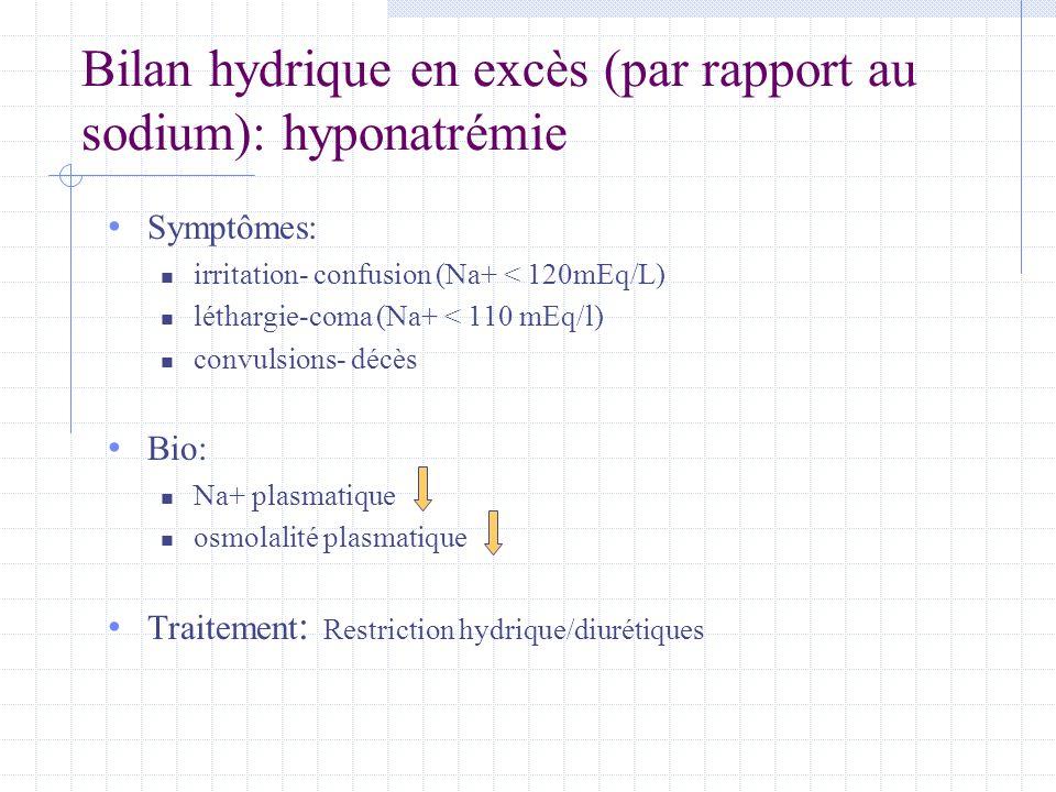 Bilan hydrique en excès (par rapport au sodium): hyponatrémie • Symptômes:  irritation- confusion (Na+ < 120mEq/L)  léthargie-coma (Na+ < 110 mEq/l)