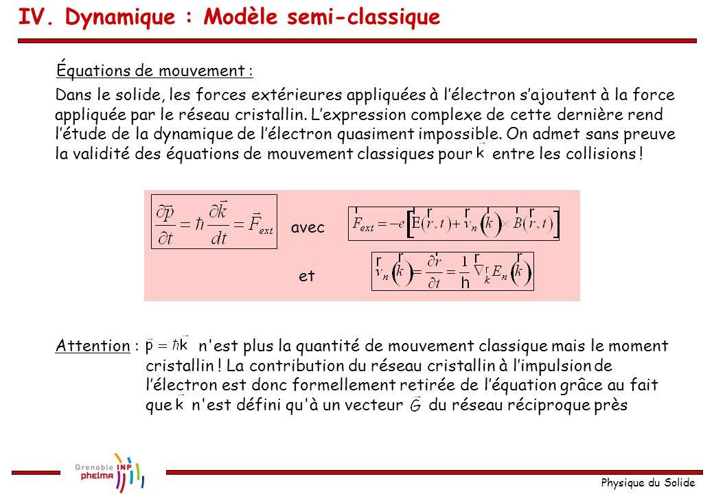 Physique du Solide Équations de mouvement : et Attention : n'est plus la quantité de mouvement classique mais le moment cristallin ! La contribution d