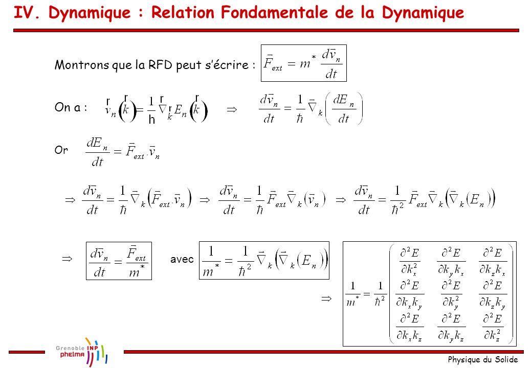 Physique du Solide  Or Montrons que la RFD peut s'écrire :   avec IV. Dynamique : Relation Fondamentale de la Dynamique On a : 