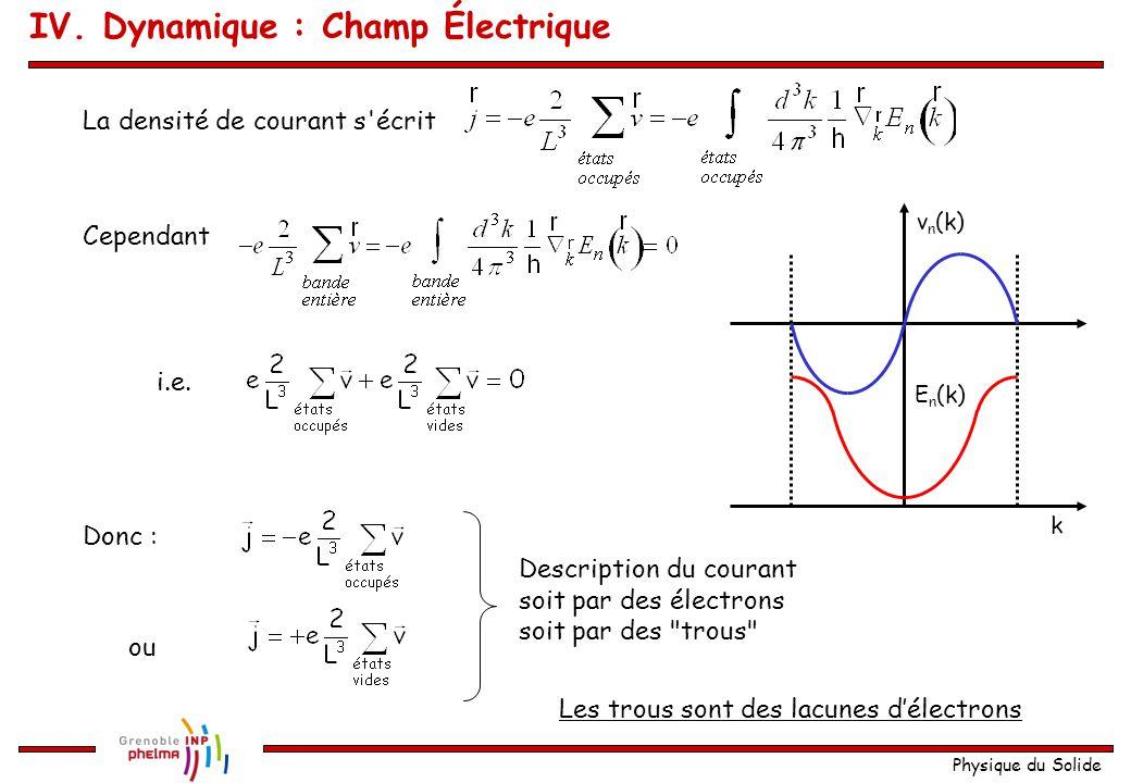 Physique du Solide La densité de courant s'écrit k E n (k) v n (k) Cependant i.e. Donc : ou Description du courant soit par des électrons soit par des