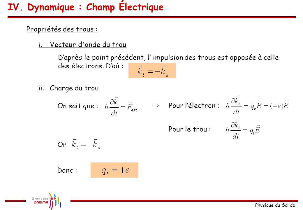 Physique du Solide Propriétés des trous : IV. Dynamique : Champ Électrique i.Vecteur d'onde du trou ii.Charge du trou On sait que :  Pour l'électron
