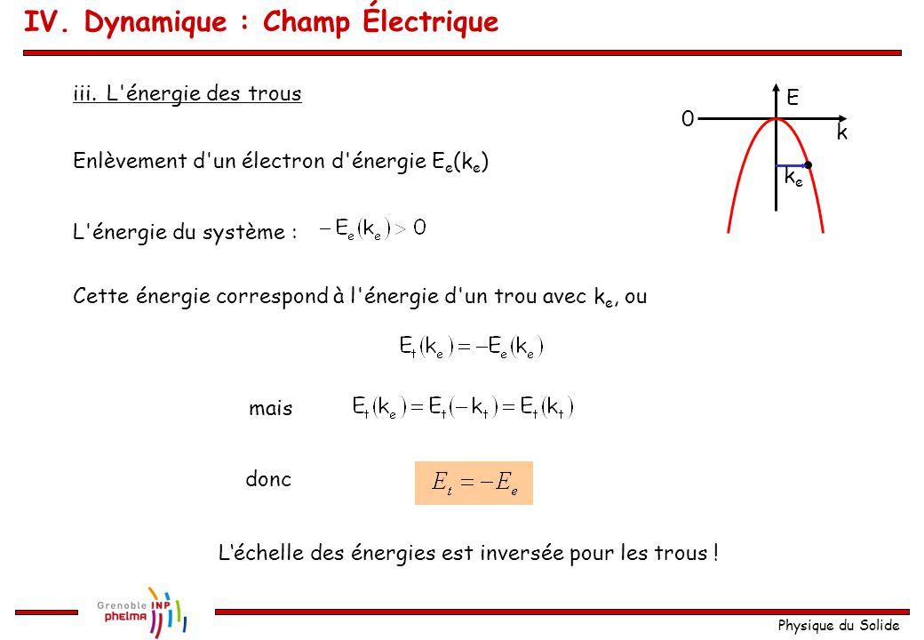 Physique du Solide iii.L'énergie des trous k E keke 0 Enlèvement d'un électron d'énergie E e (k e ) L'énergie du système : Cette énergie correspond à