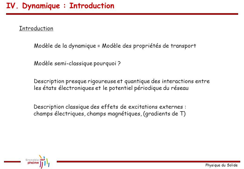 Physique du Solide Introduction Modèle semi-classique pourquoi ? Description presque rigoureuse et quantique des interactions entre les états électron