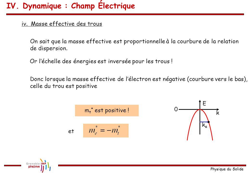 Physique du Solide iv.Masse effective des trous m t * est positive ! IV. Dynamique : Champ Électrique On sait que la masse effective est proportionnel