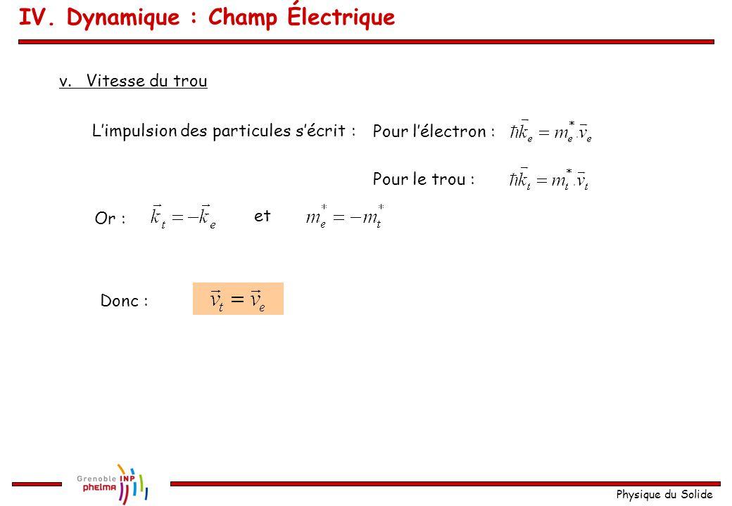 Physique du Solide IV. Dynamique : Champ Électrique v.Vitesse du trou L'impulsion des particules s'écrit : Pour l'électron : Pour le trou : Or : et Do