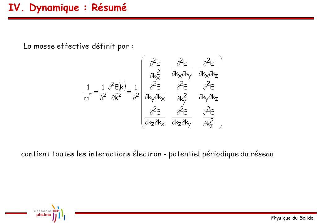 Physique du Solide IV. Dynamique : Résumé La masse effective définit par : contient toutes les interactions électron - potentiel périodique du réseau