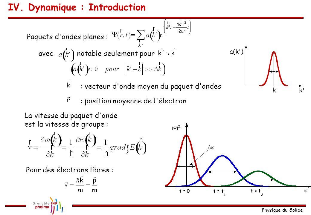 Physique du Solide Le courant dans une bande presque vide est décrit avec des électrons Le courant dans une bande presque pleine est décrit avec des trous Propriétés des porteurs de charge : Charge Vecteur d onde Énergie Vitesse Masse effective électrontrou -e+e IV.