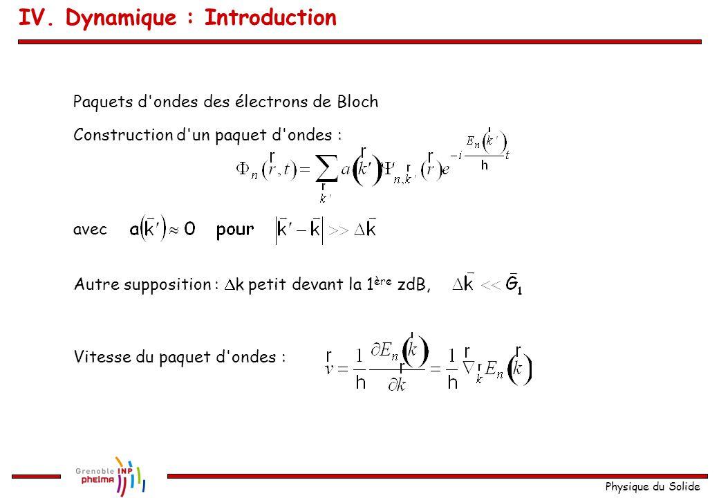 Physique du Solide Paquets d'ondes des électrons de Bloch Construction d'un paquet d'ondes : avec Autre supposition :  k petit devant la 1 ère zdB, V
