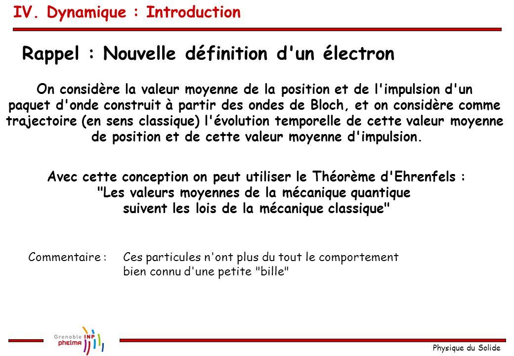 Physique du Solide IV. Dynamique : Introduction Rappel : Nouvelle définition d'un électron On considère la valeur moyenne de la position et de l'impul
