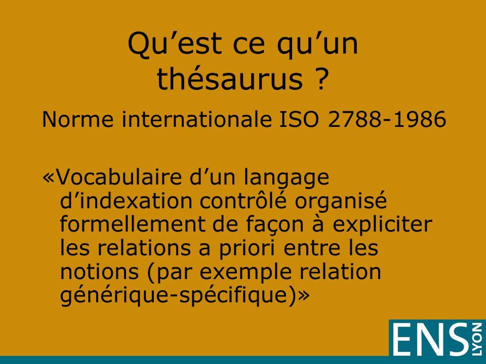 Langage d'indexation «Ensemble contrôlé de termes choisis dans une langue naturelle et utilisés pour représenter sous forme condensée, le contenu des documents» Qu'est ce qu'un thésaurus ?
