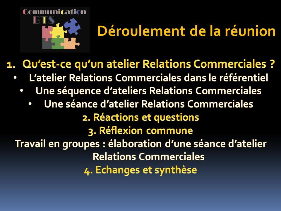 Exemple de séance d'ateliers Relations Commerciales : Prendre rendez-vous
