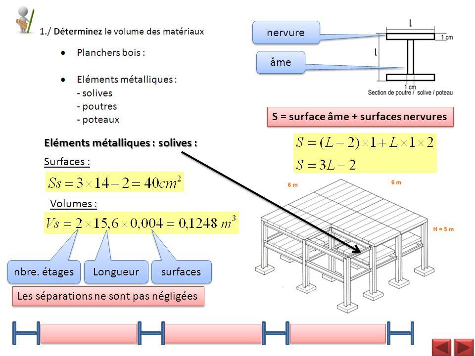 Volumes : S = surface âme + surfaces nervures âme nervure Eléments métalliques : solives : Surfaces : nbre. étages surfaces Longueur Les séparations n
