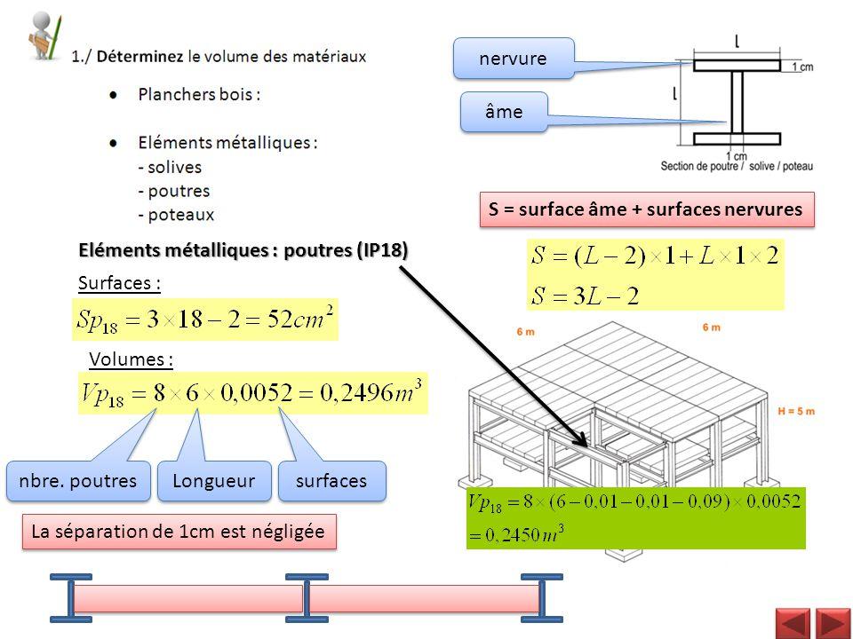 Volumes : S = surface âme + surfaces nervures âme nervure Eléments métalliques : poutres (IP18) Surfaces : nbre. poutres surfaces Longueur La séparati