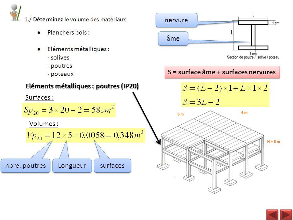 Volumes : S = surface âme + surfaces nervures âme nervure Eléments métalliques : poutres (IP20) Surfaces : nbre. poutres surfaces Longueur