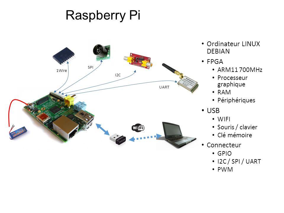 Raspberry Pi • Ordinateur LINUX DEBIAN • FPGA • ARM11 700MHz • Processeur graphique • RAM • Périphériques • USB • WIFI • Souris / clavier • Clé mémoire • Connecteur • GPIO • I2C / SPI / UART • PWM UART I2C SPI 1Wire