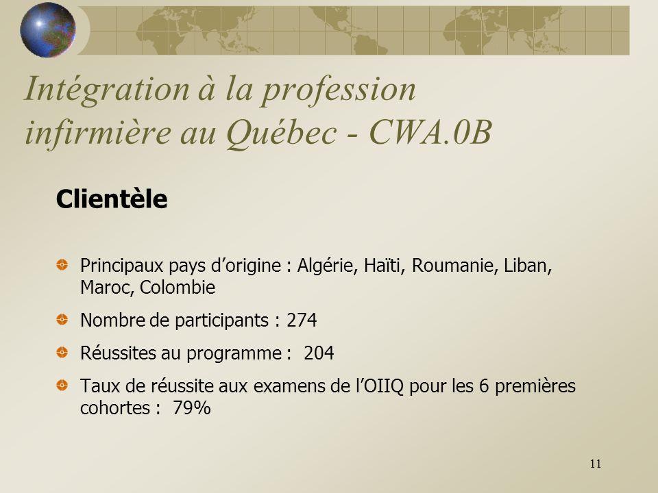 11 Intégration à la profession infirmière au Québec - CWA.0B Clientèle Principaux pays d'origine : Algérie, Haïti, Roumanie, Liban, Maroc, Colombie Nombre de participants : 274 Réussites au programme : 204 Taux de réussite aux examens de l'OIIQ pour les 6 premières cohortes : 79%