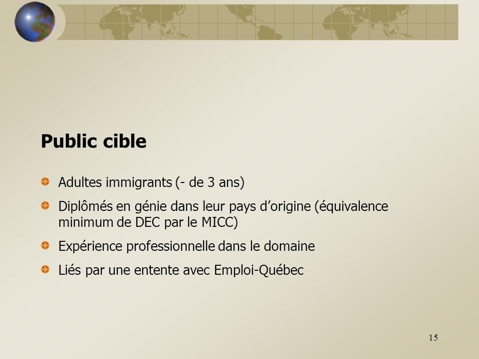 15 Public cible Adultes immigrants (- de 3 ans) Diplômés en génie dans leur pays d'origine (équivalence minimum de DEC par le MICC) Expérience professionnelle dans le domaine Liés par une entente avec Emploi-Québec