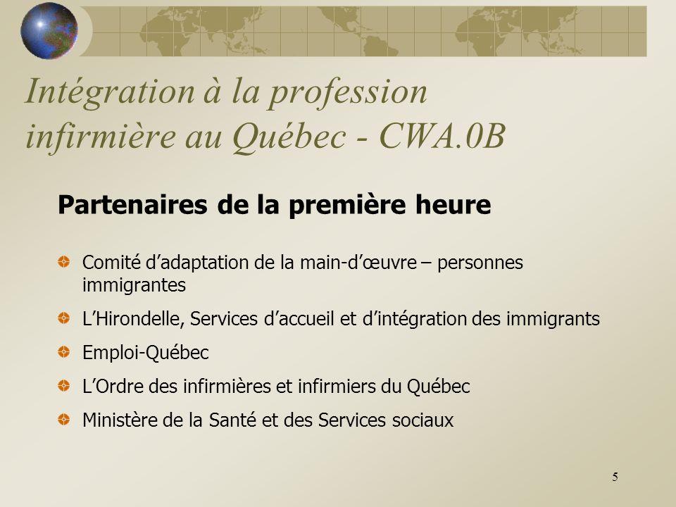 5 Intégration à la profession infirmière au Québec - CWA.0B Partenaires de la première heure Comité d'adaptation de la main-d'œuvre – personnes immigrantes L'Hirondelle, Services d'accueil et d'intégration des immigrants Emploi-Québec L'Ordre des infirmières et infirmiers du Québec Ministère de la Santé et des Services sociaux