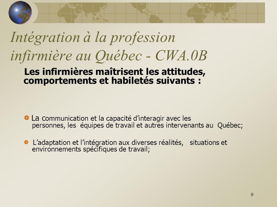 9 Intégration à la profession infirmière au Québec - CWA.0B Les infirmières maîtrisent les attitudes, comportements et habiletés suivants : La c ommunication et la capacité d'interagir avec les personnes, les équipes de travail et autres intervenants au Québec; L'adaptation et l'intégration aux diverses réalités, situations et environnements spécifiques de travail;