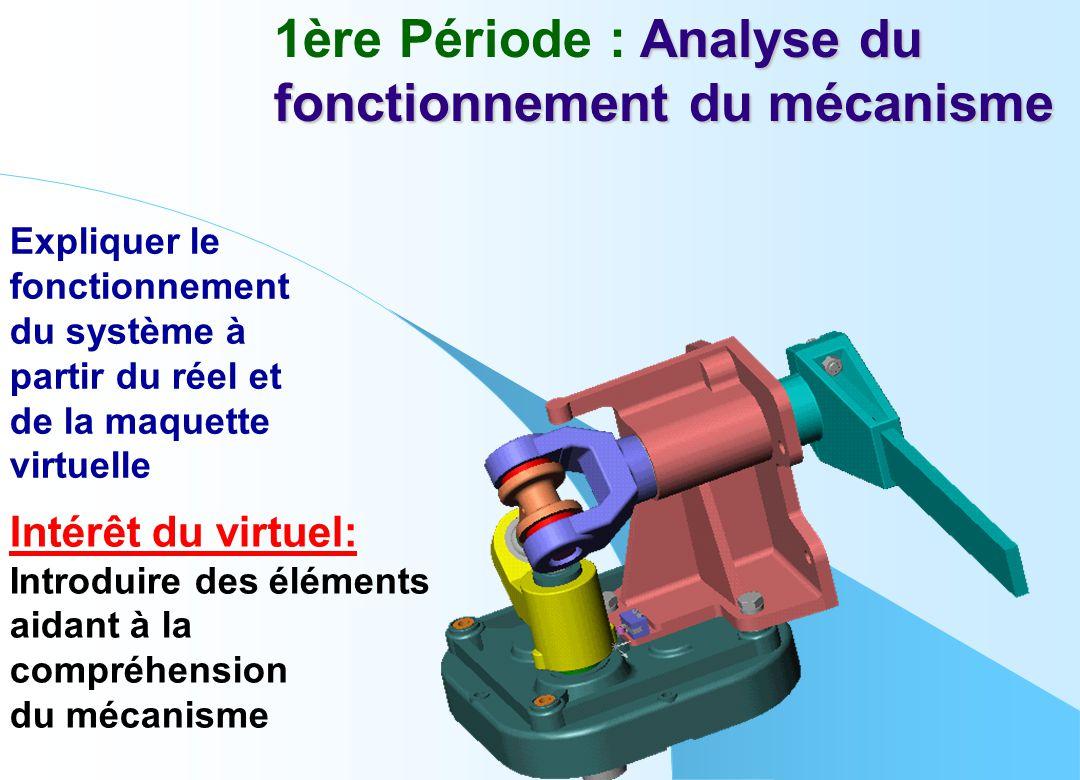 Analyse du fonctionnement du mécanisme 1ère Période : Analyse du fonctionnement du mécanisme Expliquer le fonctionnement du système à partir du réel e