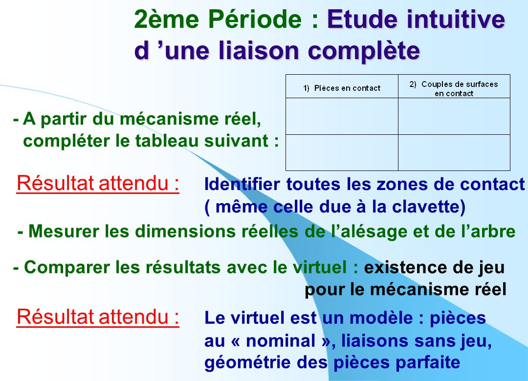 Etude intuitive d 'une liaison complète 2ème Période : Etude intuitive d 'une liaison complète - A partir du mécanisme réel, compléter le tableau suiv