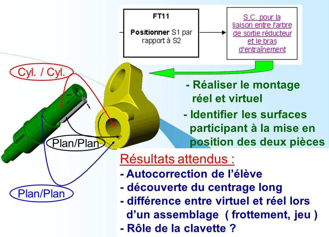 - Réaliser le montage réel et virtuel - Identifier les surfaces participant à la mise en position des deux pièces Cyl. / Cyl. Plan/Plan Résultats atte