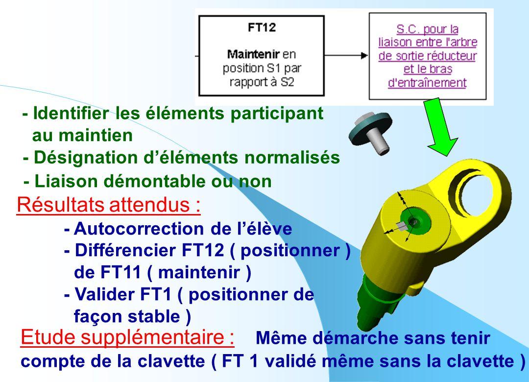 - Identifier les éléments participant au maintien Résultats attendus : - Autocorrection de l'élève - Différencier FT12 ( positionner ) de FT11 ( maint