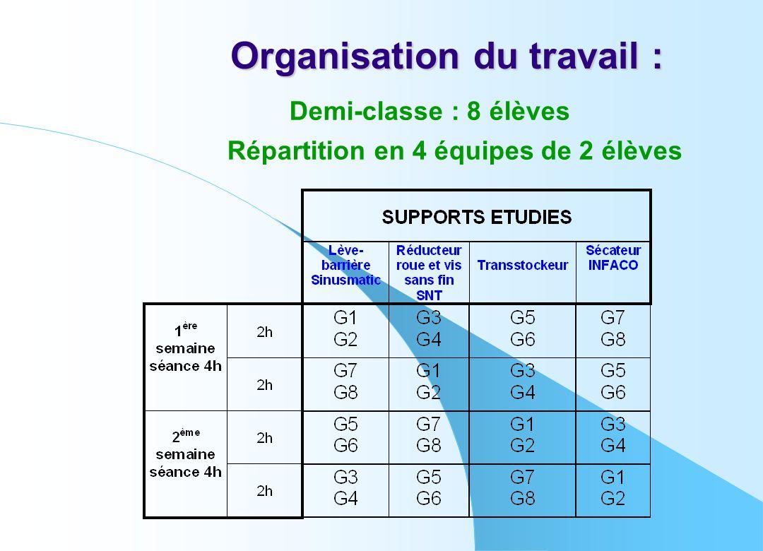 Organisation du travail : Demi-classe : 8 élèves Répartition en 4 équipes de 2 élèves