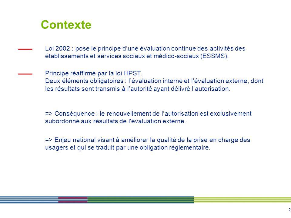 2 Contexte Loi 2002 : pose le principe d'une évaluation continue des activités des établissements et services sociaux et médico-sociaux (ESSMS). Princ
