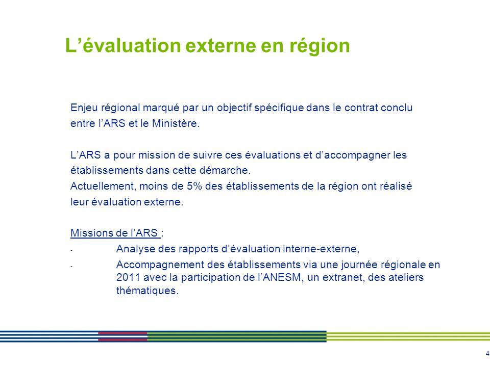 4 L'évaluation externe en région Enjeu régional marqué par un objectif spécifique dans le contrat conclu entre l'ARS et le Ministère. L'ARS a pour mis