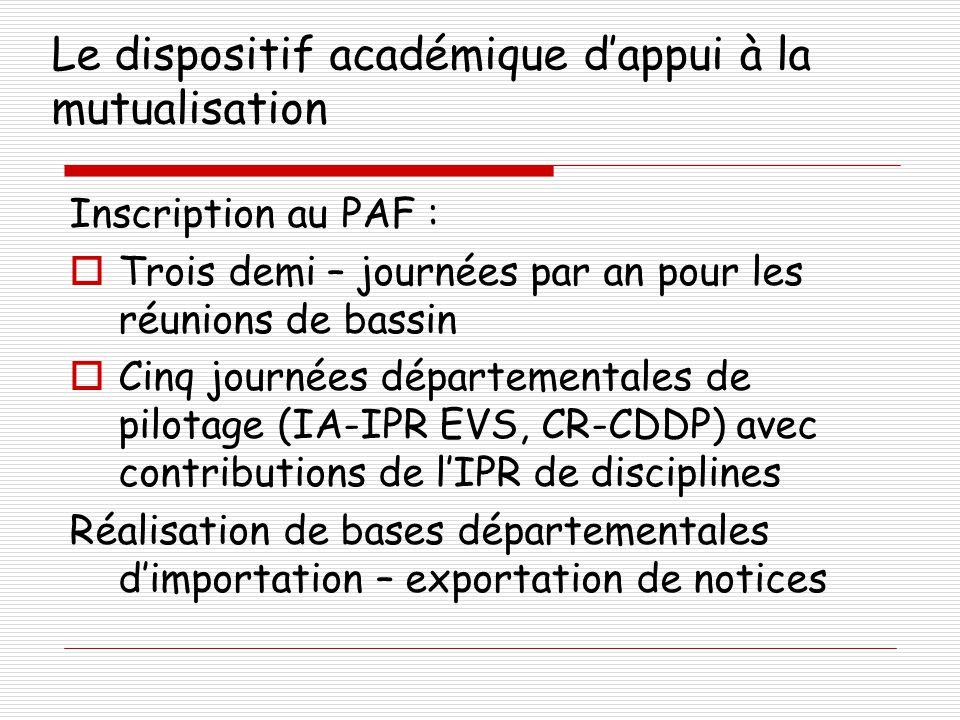 Le dispositif académique d'appui à la mutualisation Inscription au PAF :  Trois demi – journées par an pour les réunions de bassin  Cinq journées dé