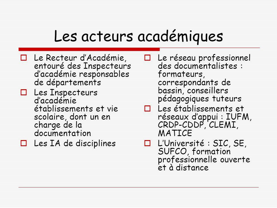 Les acteurs académiques  Le Recteur d'Académie, entouré des Inspecteurs d'académie responsables de départements  Les Inspecteurs d'académie établiss