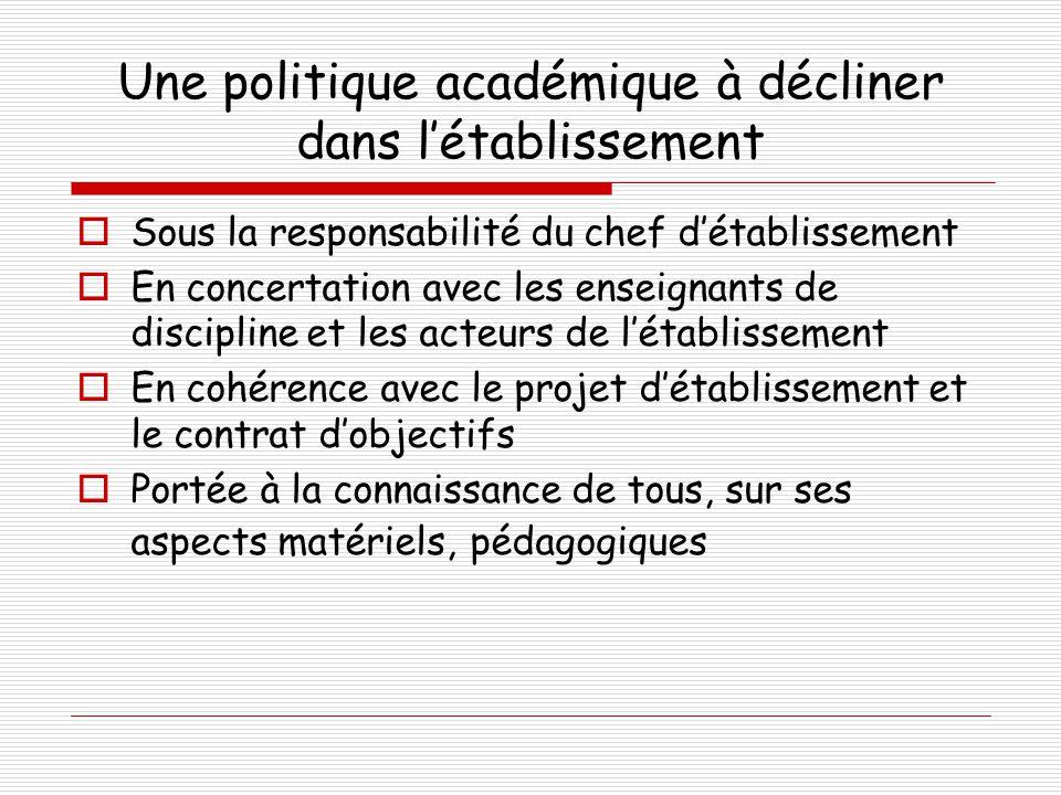 Une politique académique à décliner dans l'établissement  Sous la responsabilité du chef d'établissement  En concertation avec les enseignants de di
