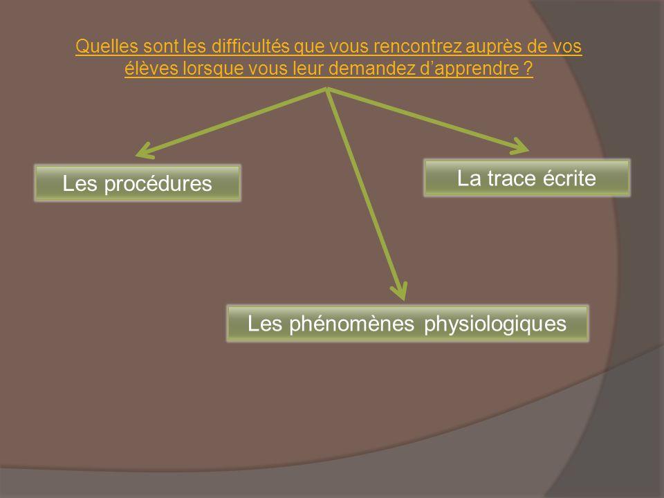 Les phénomènes physiologiques Modèle succinct de la mémoire - Atkinson et Shiffrin (1968) •Ultra court terme (qqs ms/s) C'est la mémoire sensorielle qui nous permet de capter les stimuli.