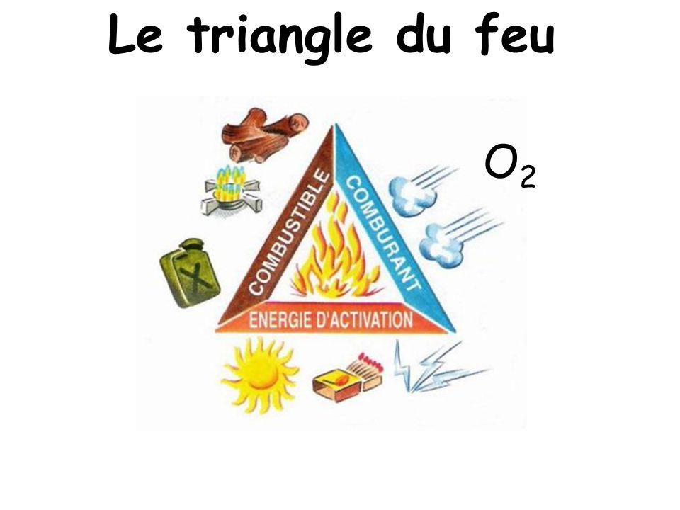 O2O2 Le triangle du feu