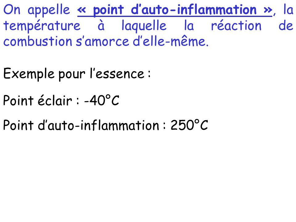 On appelle « point d'auto-inflammation », la température à laquelle la réaction de combustion s'amorce d'elle-même. Exemple pour l'essence : Point écl