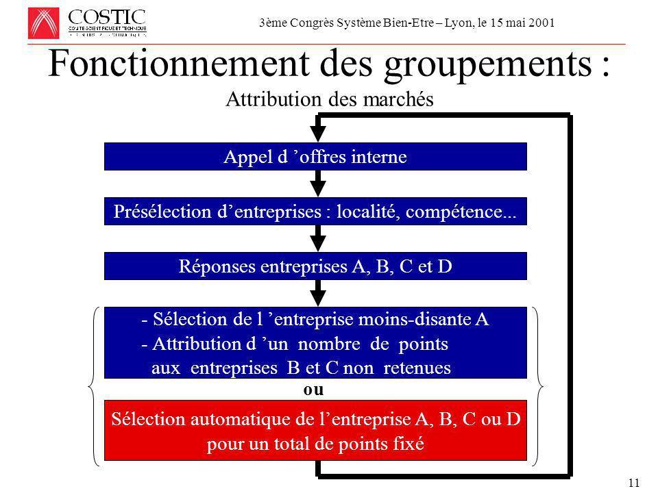 Réunion de la Commission Economique et Technique de l'UCF le 24 avril 2001 MAINTENANCE, MISE AU POINT et COMMISSIONNEMENT 11 Fonctionnement des groupements : Attribution des marchés 3ème Congrès Système Bien-Etre – Lyon, le 15 mai 2001 Appel d 'offres interne Réponses entreprises A, B, C et D - Sélection de l 'entreprise moins-disante A - Attribution d 'un nombre de points aux entreprises B et C non retenues Sélection automatique de l'entreprise A, B, C ou D pour un total de points fixé ou Présélection d'entreprises : localité, compétence...