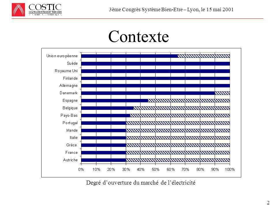 Réunion de la Commission Economique et Technique de l'UCF le 24 avril 2001 MAINTENANCE, MISE AU POINT et COMMISSIONNEMENT 3 Contexte •Réglementation sur les économies d'énergie •Promotion des énergies renouvelables •Développement de la cogénération •Convergence des moyens de communication 3ème Congrès Système Bien-Etre – Lyon, le 15 mai 2001