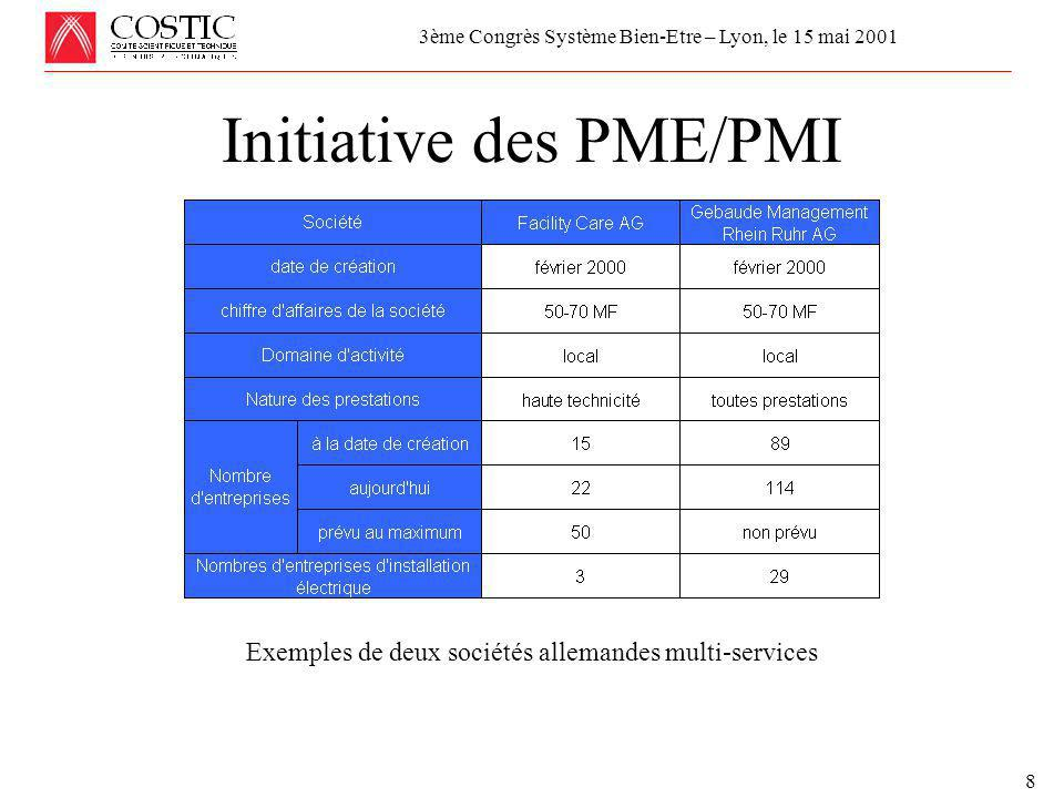 Réunion de la Commission Economique et Technique de l'UCF le 24 avril 2001 MAINTENANCE, MISE AU POINT et COMMISSIONNEMENT 8 Initiative des PME/PMI 3èm