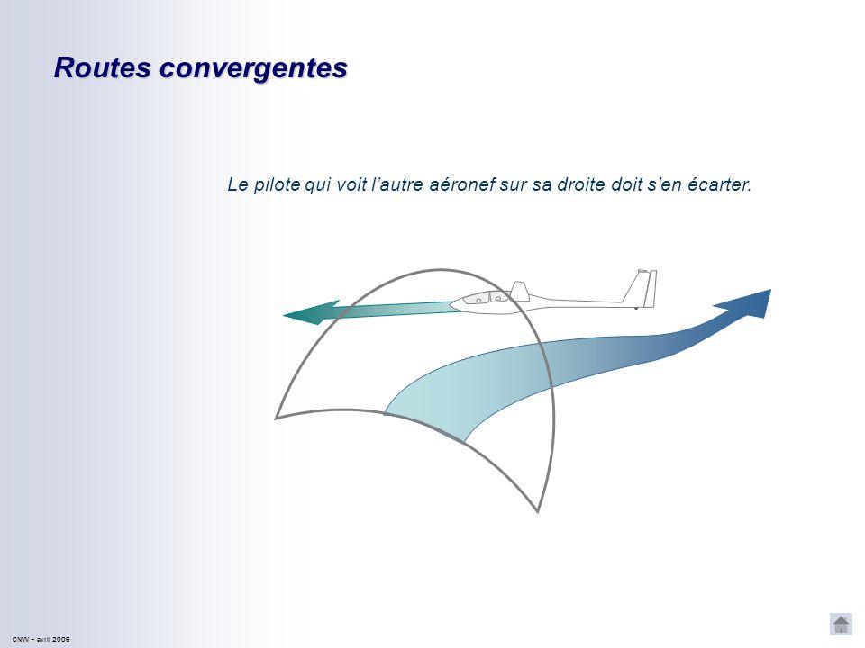 CNVV CNVV – avril 2006 Priorités de passage Les aéronefs les plus manoeuvrants doivent céder le passage aux moins manoeuvrants. Un avion cédera la pri