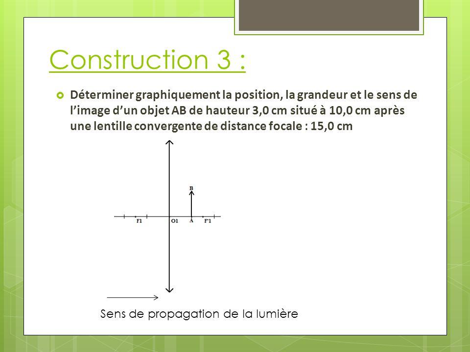 Construction 3 : Sens de propagation de la lumière  Déterminer graphiquement la position, la grandeur et le sens de l'image d'un objet AB de hauteur 3,0 cm situé à 10,0 cm après une lentille convergente de distance focale : 15,0 cm