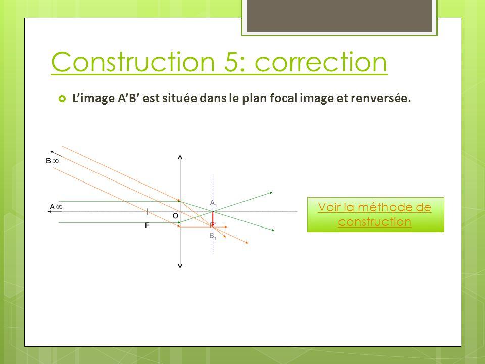 Construction 5: correction  L'image A'B' est située dans le plan focal image et renversée.